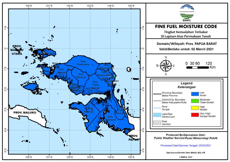 02 Maret 2021 (Papua Barat)
