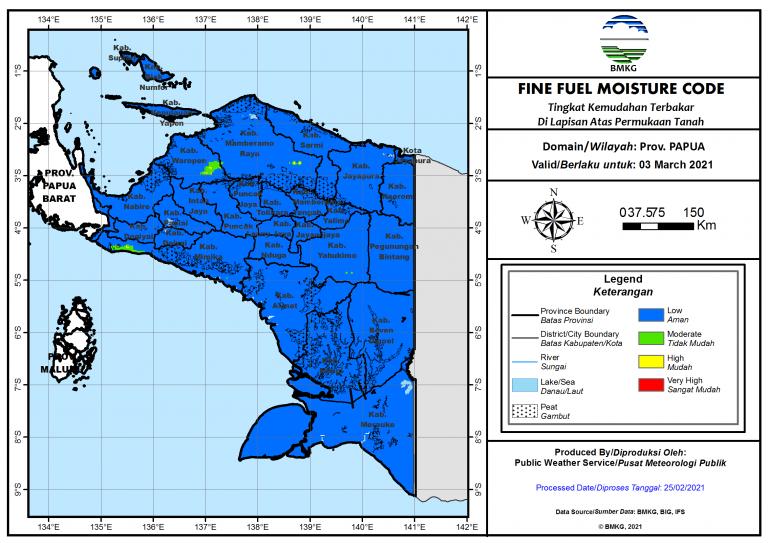 03 Maret 2021 (Papua)