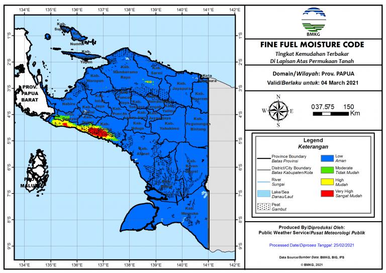 04 Maret 2021 (Papua)