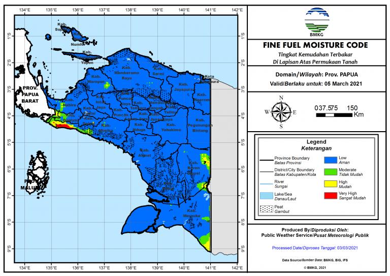 05 Maret 2021 (Papua)
